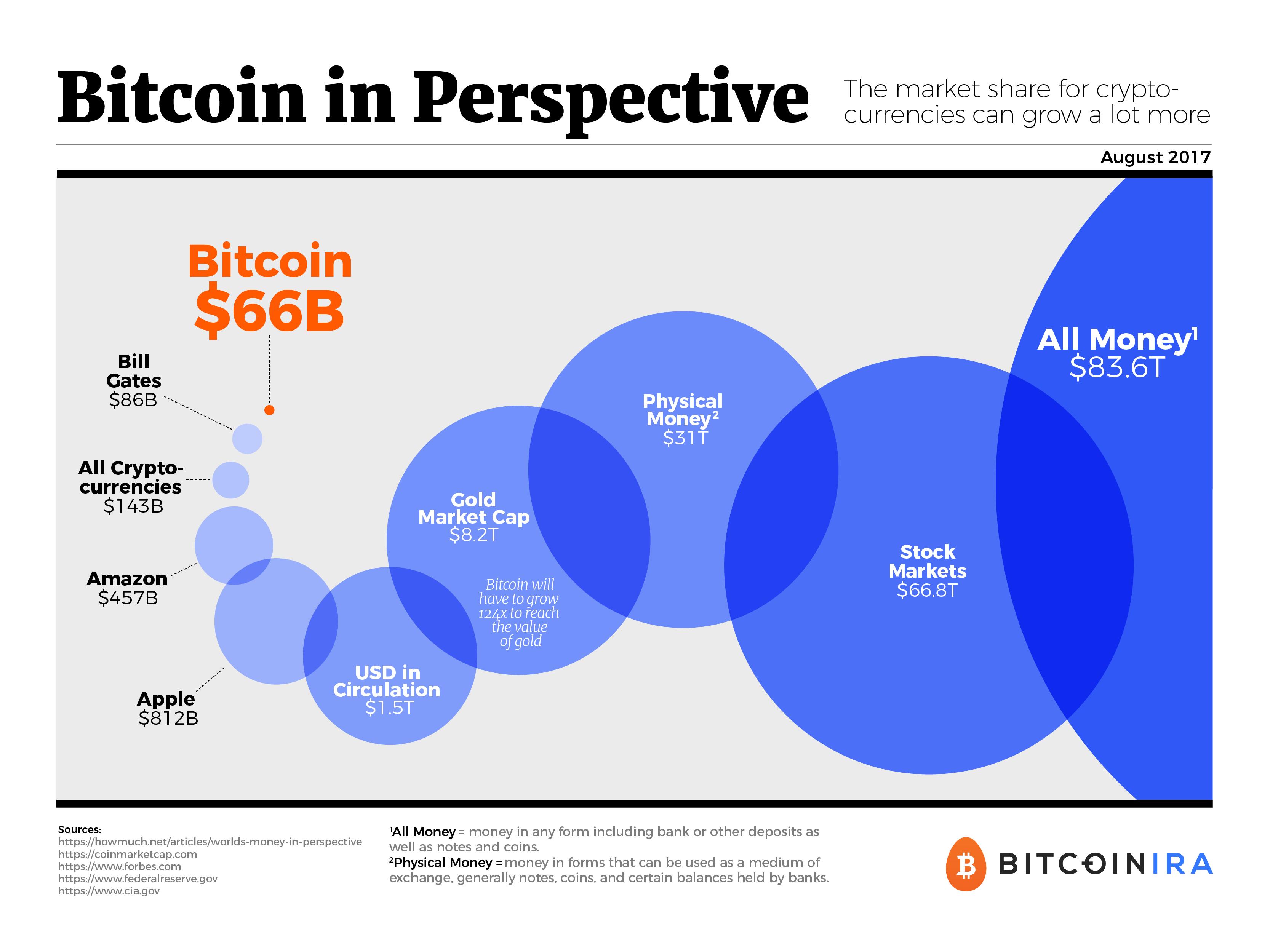 sklypai pirkti bitcoin su kredito kortele