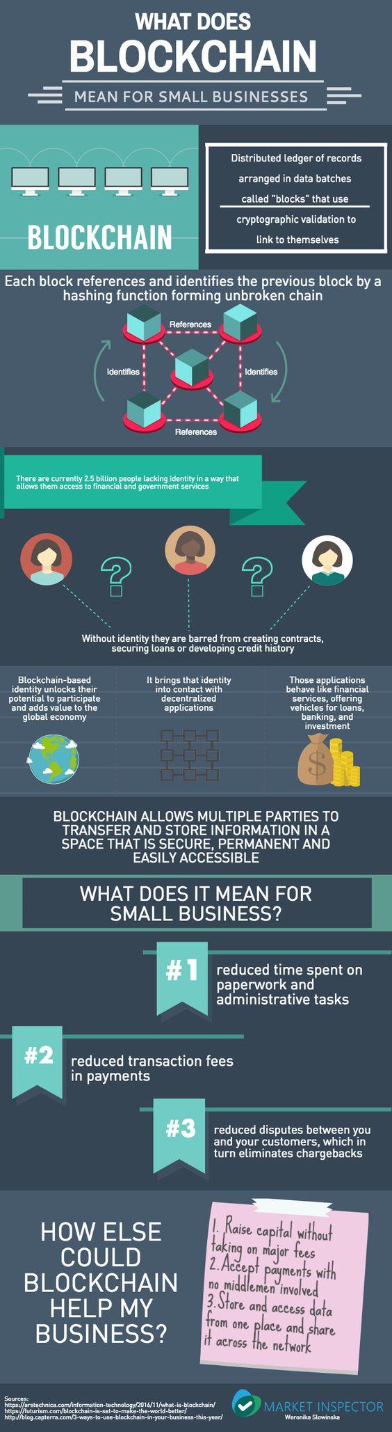 BlockChain technologijos nauda verslui