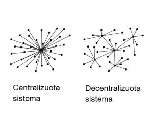 Centralizuota_decentralizuota_sistema